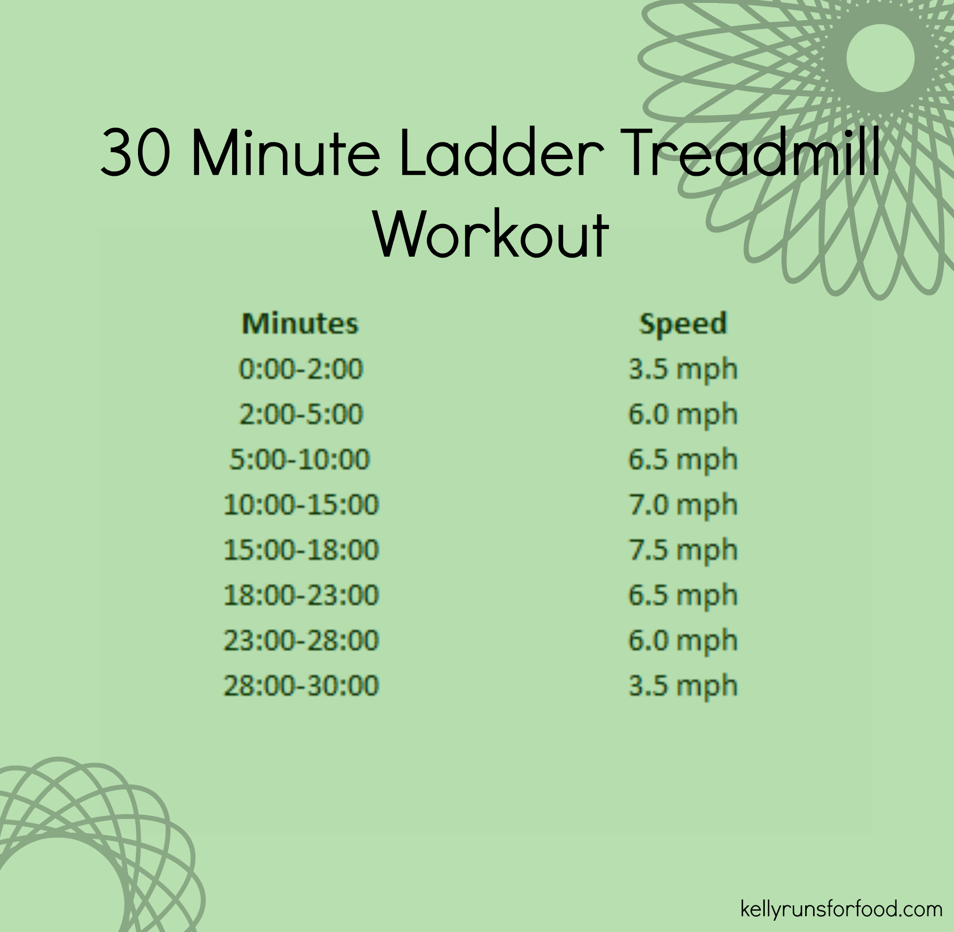 Ladder Treadmill Workout