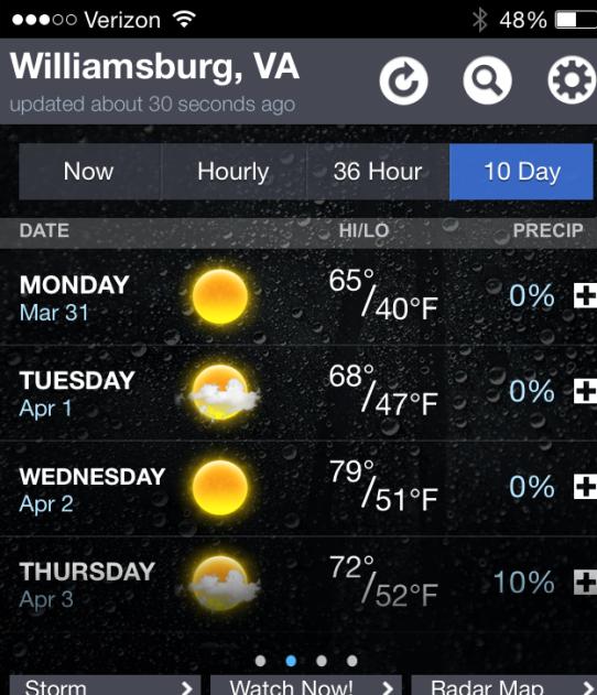 Williamsburg forecast